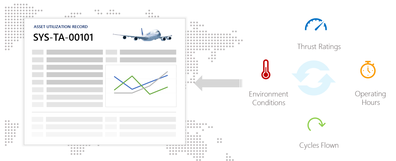 Aircraft Asset Utilization Management