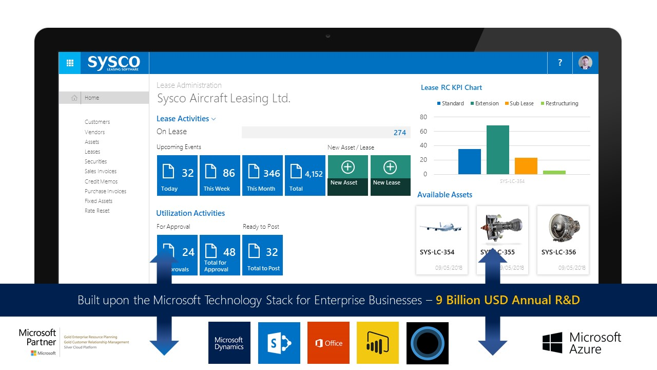 Leasing Software Built on Microsoft Technology Stack